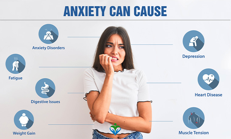 Anxiety-can-cause