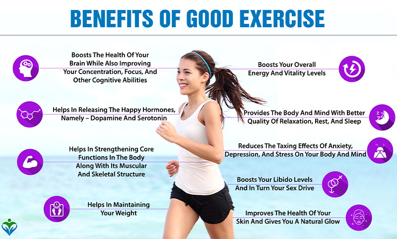 Benefits-of-Good-exercise