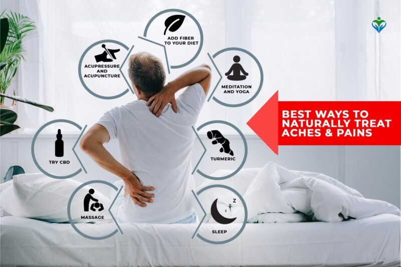 Best_Ways_to_Naturally_Treat_Aches_Pains
