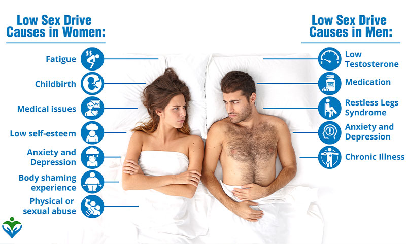 Causes of Low sex drive