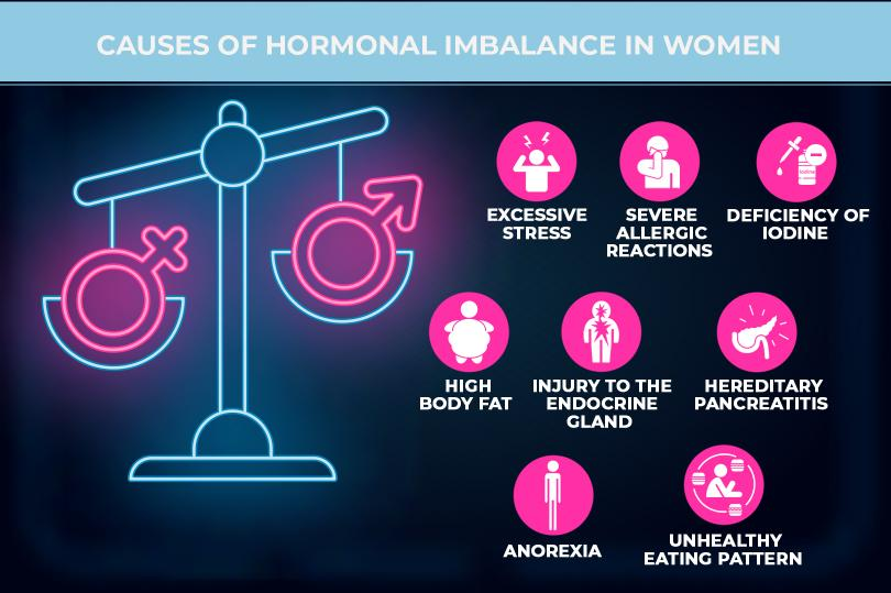 Causes_of_hormonal_imbalance_in_women