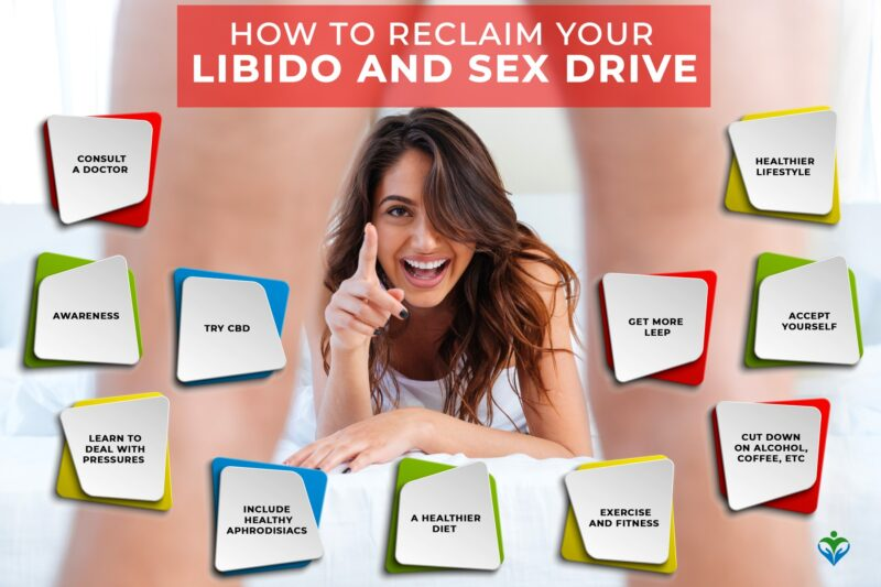 How_to_reclaim_your_libido_and_sex_drive