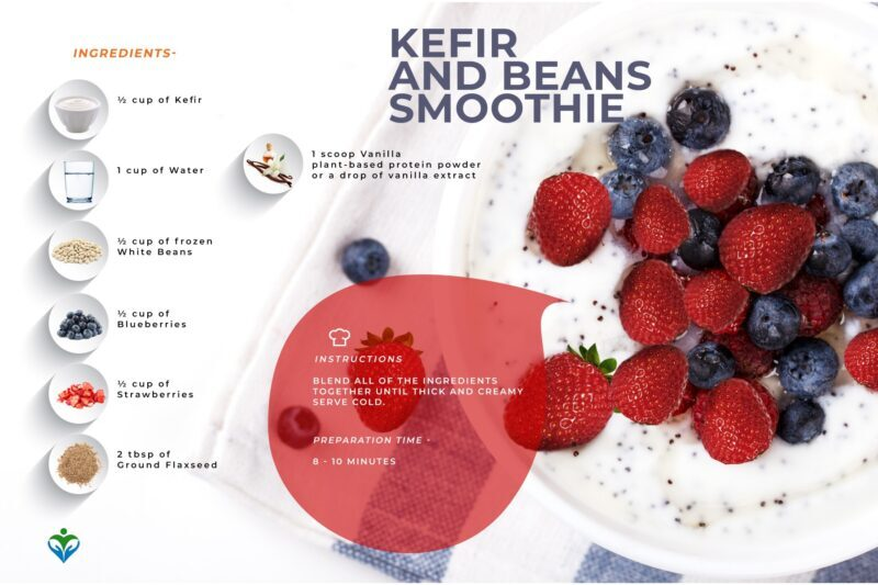 Kefir_and_Beans_Smoothie