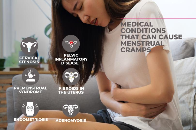Medical_conditions_that_can_cause_menstrual_cramps