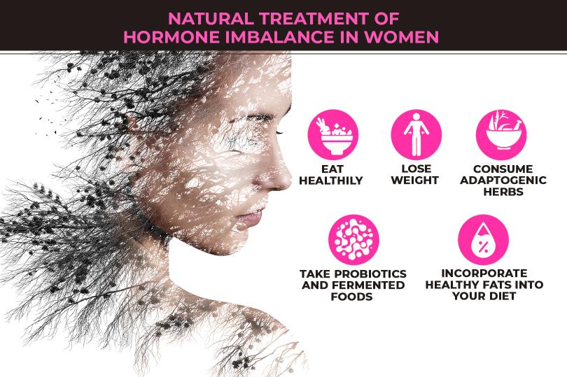 Natural_Treatment_of_Hormone_Imbalance_in_Women