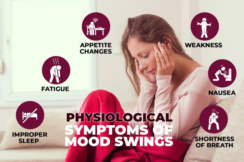 Physiological_symptoms_of_mood_swings