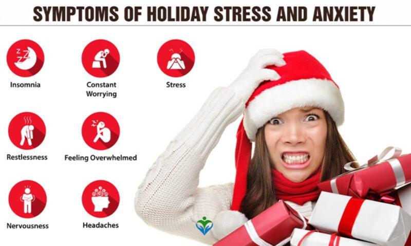 Symptoms-of-Holidays-Anxiety