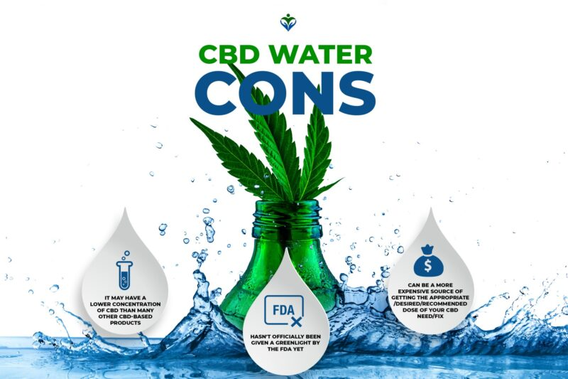 The_Cons_of_CBD_Water