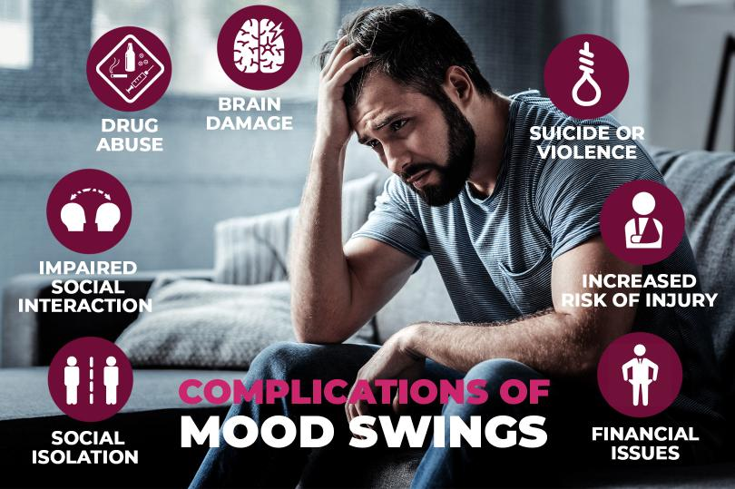 What_are_the_potential_complications_of_the_mood_swing