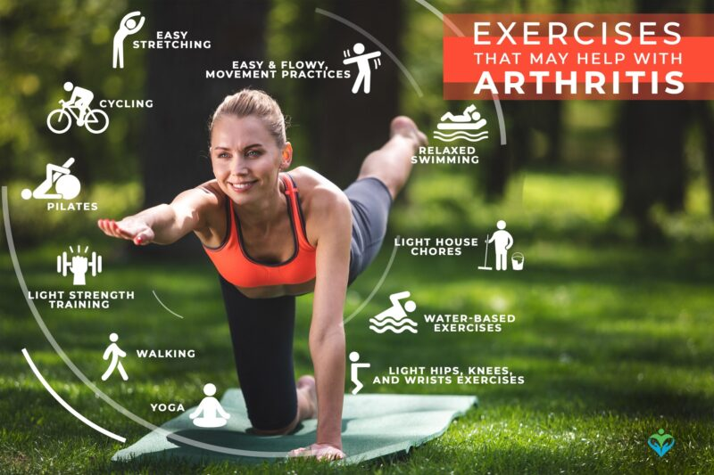 exercises_that_may_help_with_arthritis