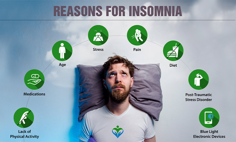 reasons-for-insomnia