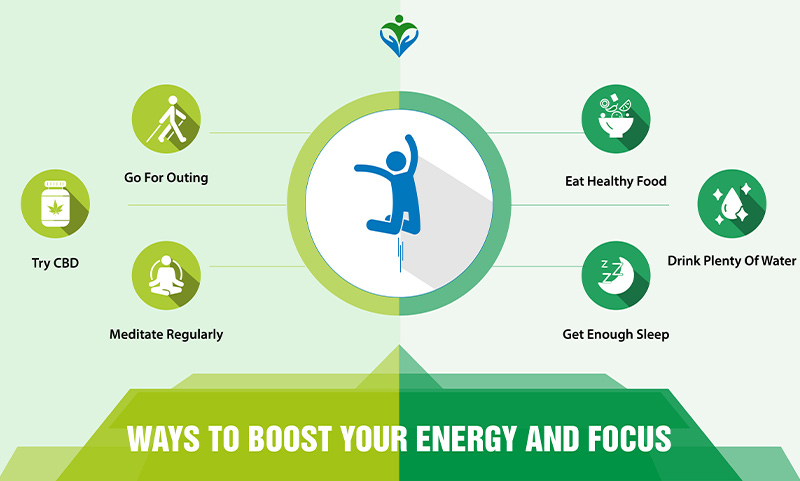 ways-to-boost-your-energy-and-focus