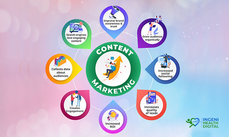 BENEFITS-OF-CONTENT-MARKETING