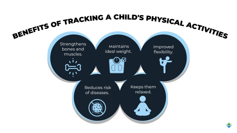 Benefits of Tracking a child's physical activities