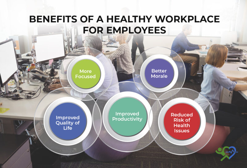 Benefits-of-a-healthy-workplace-for-employees