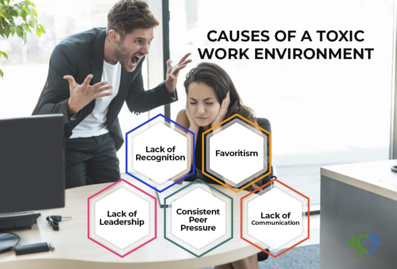 Causes-of-A-Toxic-Work-Environemnt