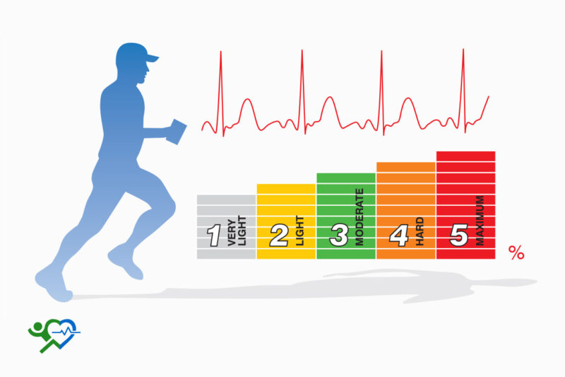 How to Calculate Heart Rate Zones