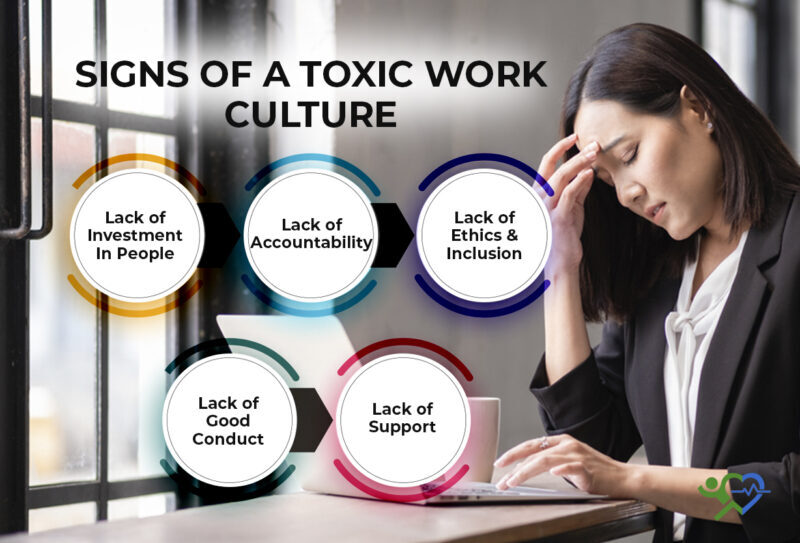 Signs-of-A-Toxic-Work-Culture
