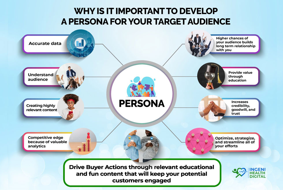 Why-is-it-important-to-develop-a-persona-for-your_target-audience